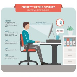 correct office posture diagram